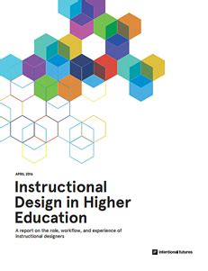 Instructional leadership research papers